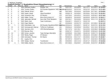 4. Nehlsen Triathlon Ergebnis Einlauf >> Quadrathlon Einzel ...