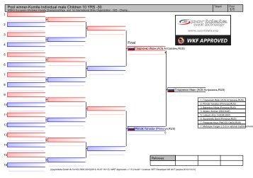 Pool winner-Kumite Individual male Children 10 ... - Sportdata.org