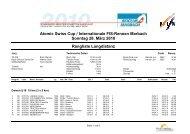 Atomic Swiss Cup / Internationale FIS-Rennen Marbach Sonntag 28 ...