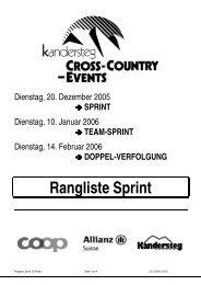 Rangliste Sprint - Cross Country Events Kandersteg > Home