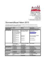 Sonnwendfeuer - Tourist Information Oberes Maintal - Coburger Land