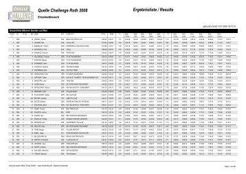 Quelle Challenge Roth 2008 Ergebnisliste / Results