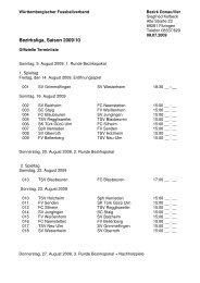 Bezirksliga, Saison 2009/10