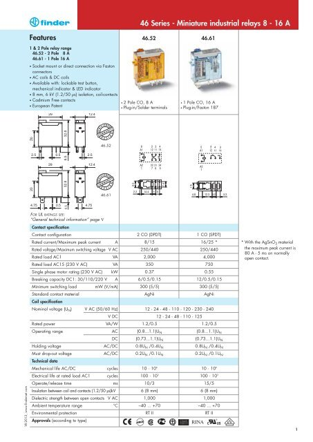 Features 46 Series - Miniature industrial relays 8 - 16 A - Finder