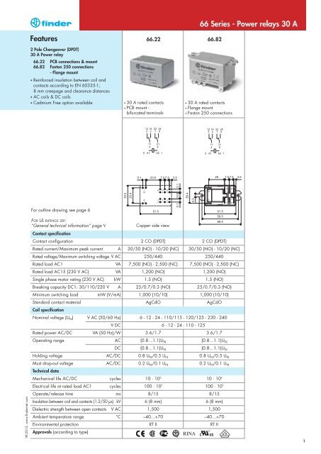 Features 66 Series - Power relays 30 A - Finder