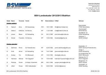BSV-Landeskader 2012/2013 Biathlon - Bayerischer Skiverband