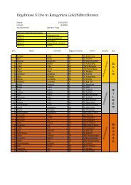 Kategorien S12w - DAV Sektion Hersbruck