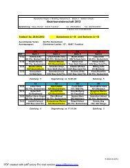 Starterliste Endlauf - Kegelsportverein Bischofsheim eV