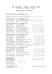46. Fleiner – Cross – Serie 2012