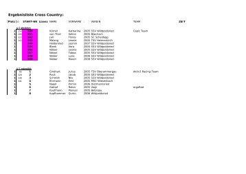 Ergebnisse Kids-Cup 2011 Cross Country bitte hier - SSV ...
