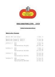 Kreisbestenliste 2009 - ETSV Lauda Leichtathletik