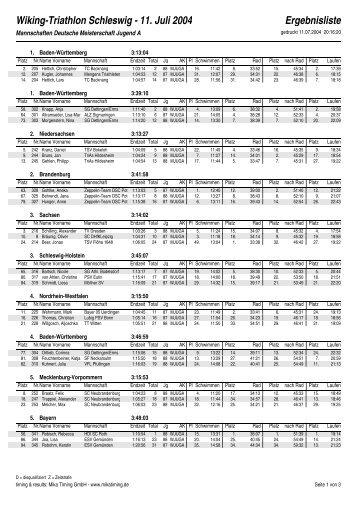 Ergebnisliste Wiking-Triathlon Schleswig - 11. Juli 2004 - Mika timing