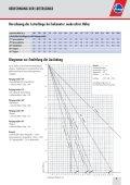 Professionelle Steigtechnik für Industrie und Handwerk - PresseBox - Seite 7