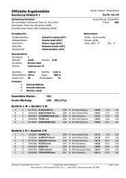 Offizielle Ergebnisliste - Ramsau am Dachstein