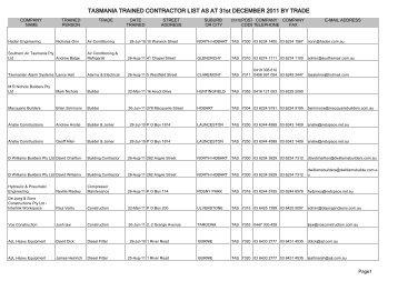 TASMANIA TRAINED CONTRACTOR LIST AS AT ... - wpcg.com.au