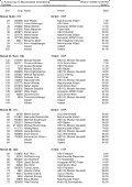 Startliste - hsvwrn-ol.at - Page 2