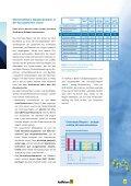 Raiffeisen Centropa Regional Fund - Seite 3