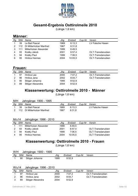 Gesamt-Ergebnis Osttirolmeile 2010 Männer: Frauen ... - Club Osttirol