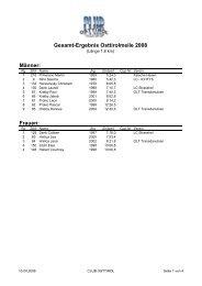 Gesamt-Ergebnis Osttirolmeile 2008 Männer: Frauen: - Club Osttirol