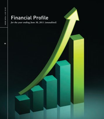 Financial Profile (unaudited) - Carnegie Institution for Science