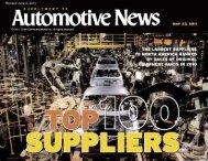 Top 100 suppliers - Conexus Indiana