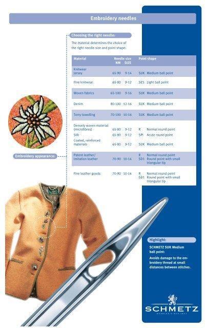 SCHMETZ embroidery needles - Cornali