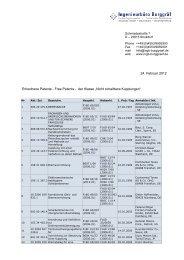 Nicht schaltbare Kupplungen - ingb-burggraef.de