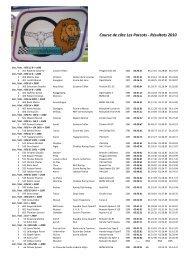 Course de côte Les Paccots - Résultats 2010 - Racing Club Airbag