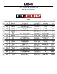 MSVR Snetterton 27 & 28 October 2012 - MSV Racing