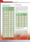 Tomato Paste Exporters - Page 4
