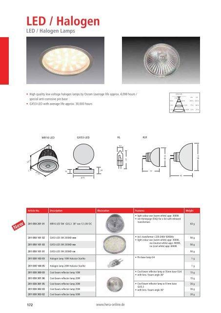 General Catalogue - Hera