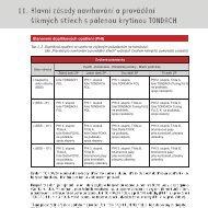 Stanovení doplňkových opatření (PHI) - Tondach