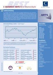 C-QUADRAT ARTS Best Momentum - CK Investments
