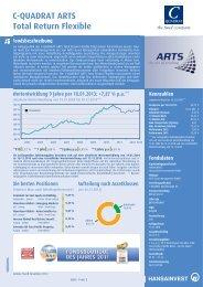C-QUADRAT ARTS Total Return Flexible