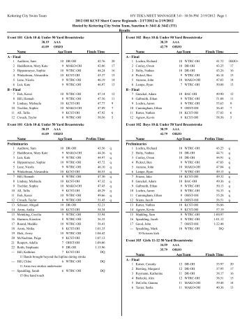 wisconsin swimming meet results