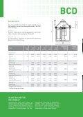 BCD - TIBA AUSTRIA GmbH - Seite 3
