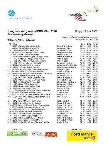 Rangliste Aargauer sCOOL-Cup 2007