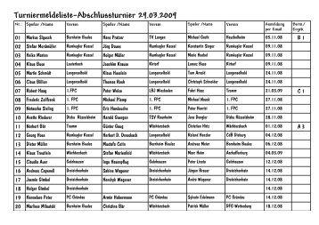 Turniermeldeliste–Abschlussturnier 29.03.2009