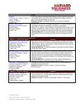 Case Map for O'Brien: Management Information Systems - Harvard ... - Page 2