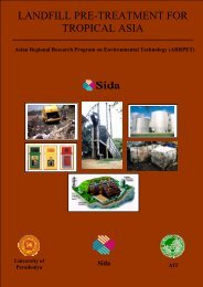 LANDFILL PRE-TREATMENT FOR TROPICAL ASIA - SWLF - AIT