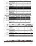 Chemical Engineering - Teerthanker Mahaveer University - Page 4