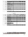 Chemical Engineering - Teerthanker Mahaveer University - Page 5