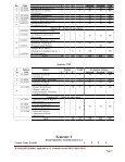 Chemical Engineering - Teerthanker Mahaveer University - Page 6