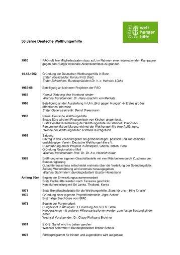50 Jahre Deutsche Welthungerhilfe