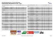 Ergebnisliste Altersklasse 10 km - Lauf - LV Pliezhausen