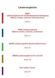 Ländervergleiche - WKBV