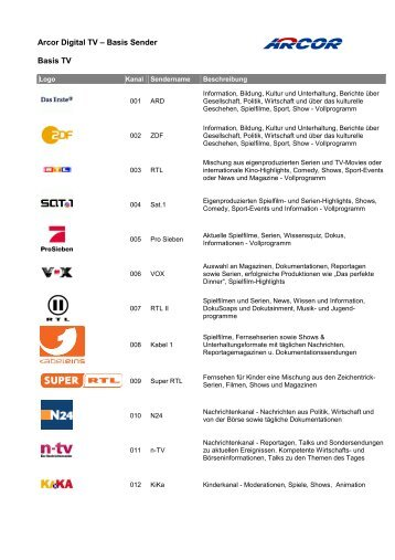 Arcor Digital TV -; Basis Sender Basis TV