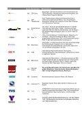Arcor Digital TV -; Basis Sender Basis TV - Page 4