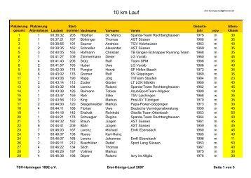 10 km Lauf - Sparda-Team Rechberghausen