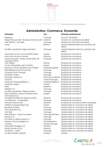 Administration, Commerce, Economie - Carouge